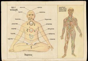 schéma de la montée d'énergie dans les yogas